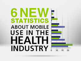 6 mHealth Statistics for Mobile Inspiration